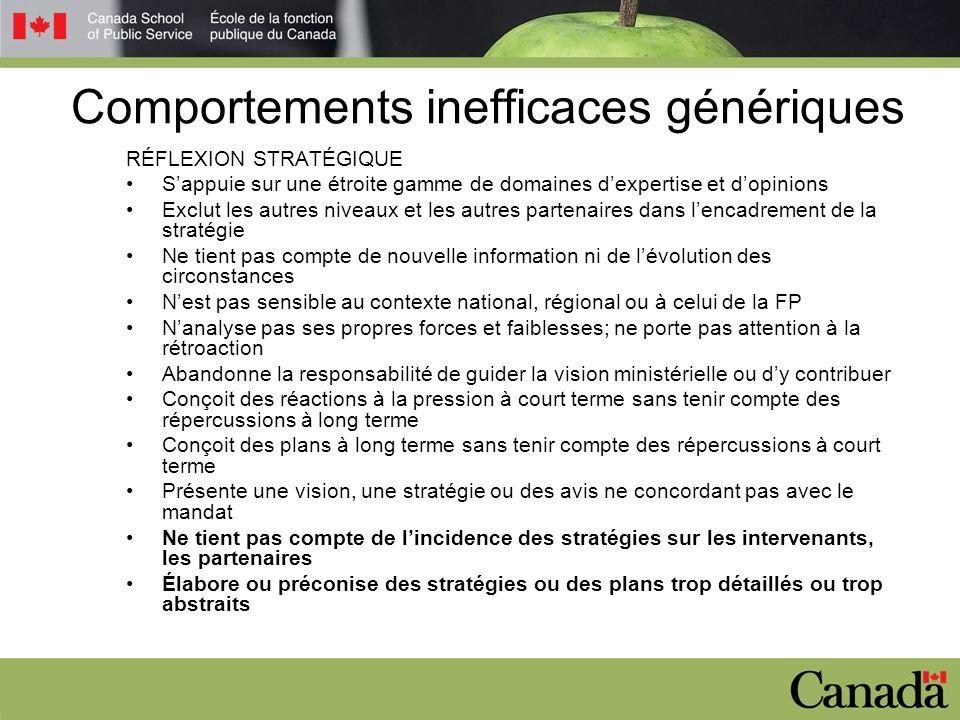 Comportements inefficaces génériques
