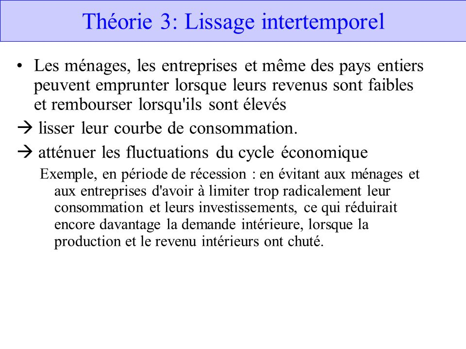 Théorie 3: Lissage intertemporel
