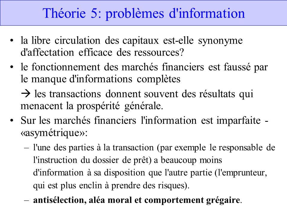 Théorie 5: problèmes d information