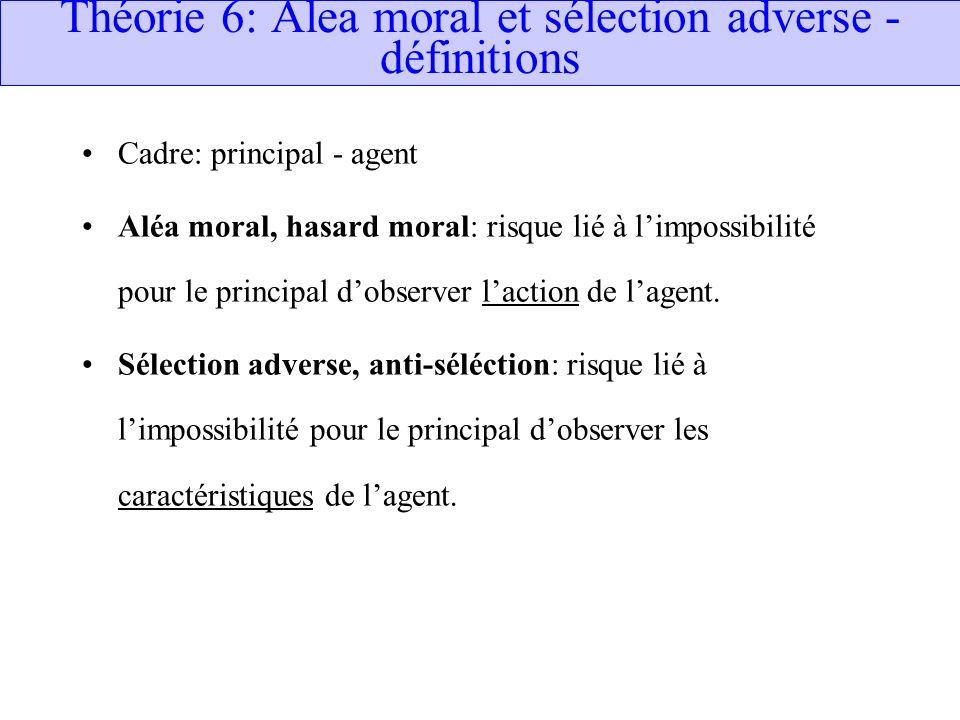 Théorie 6: Alea moral et sélection adverse - définitions