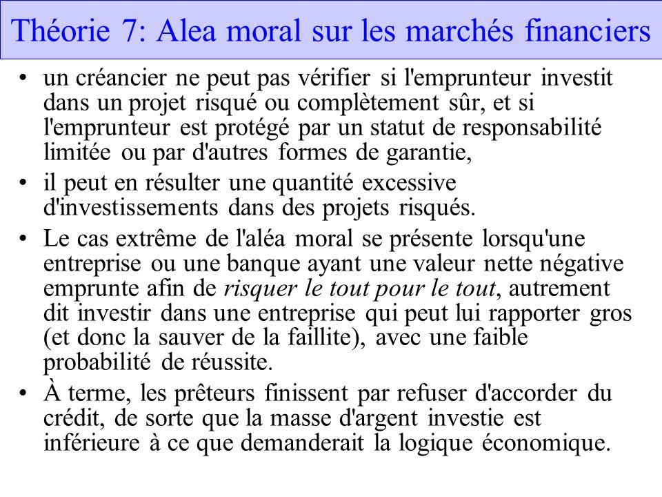 Théorie 7: Alea moral sur les marchés financiers
