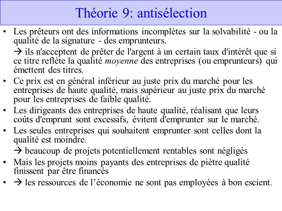 Théorie 9: antisélection