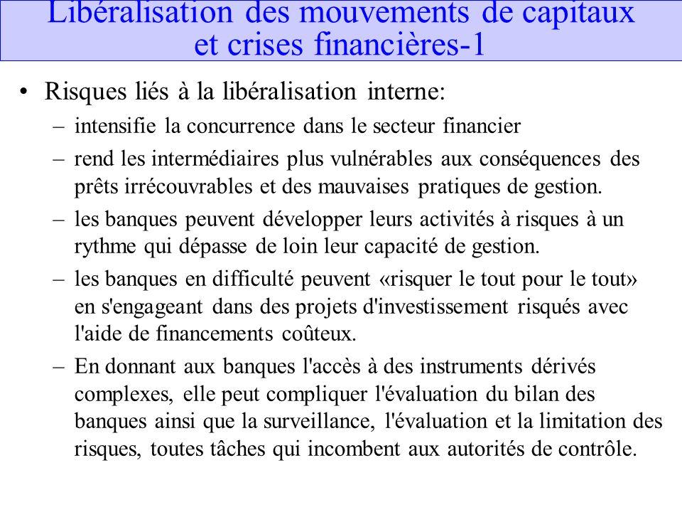 Libéralisation des mouvements de capitaux et crises financières-1
