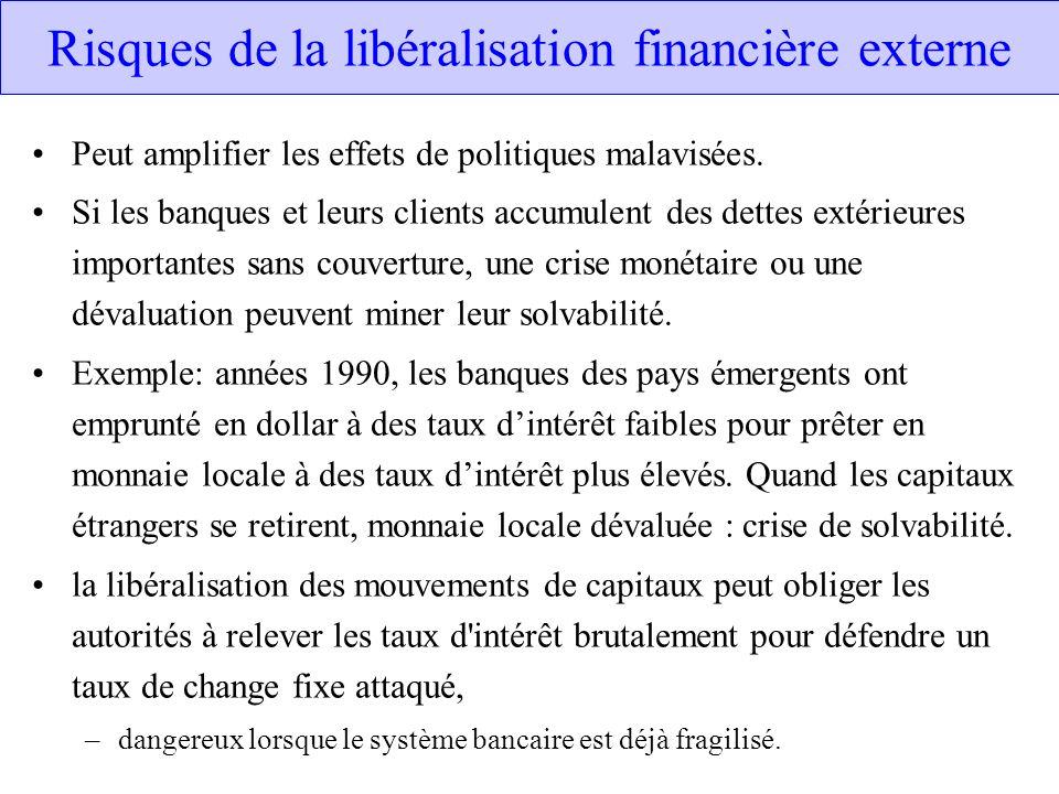 Risques de la libéralisation financière externe