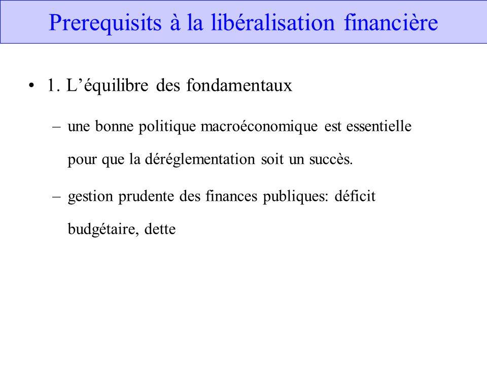 Prerequisits à la libéralisation financière