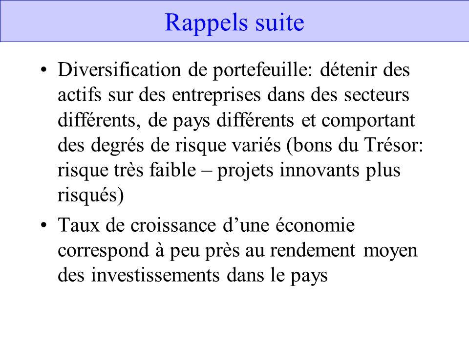 Rappels suite