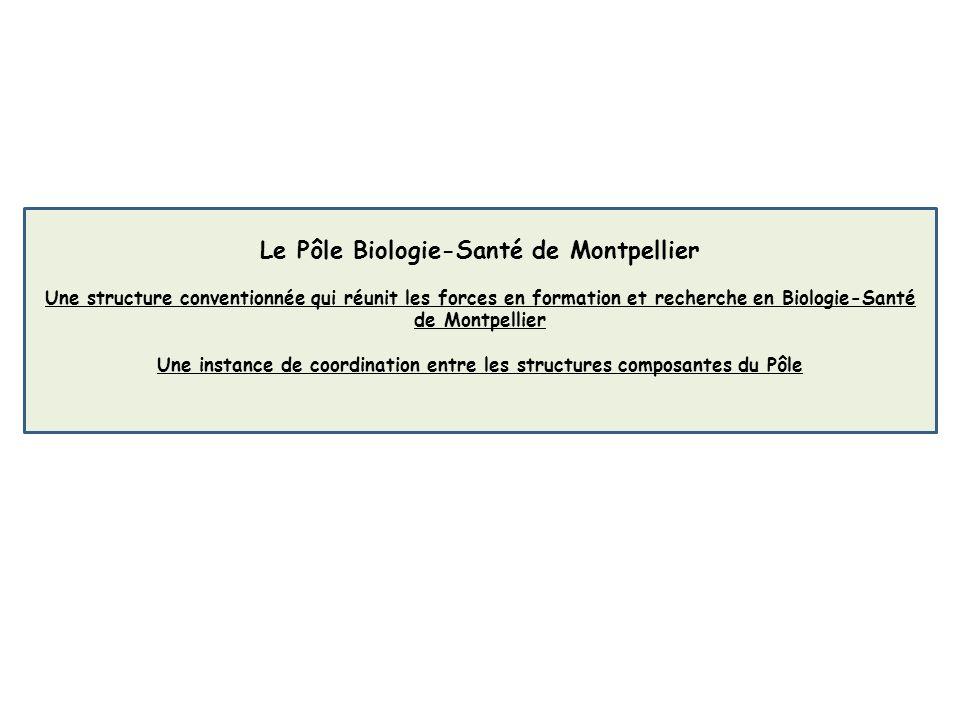Le Pôle Biologie-Santé de Montpellier