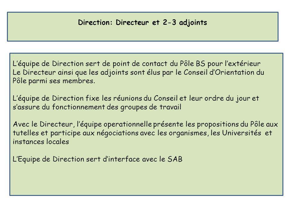 Direction: Directeur et 2-3 adjoints