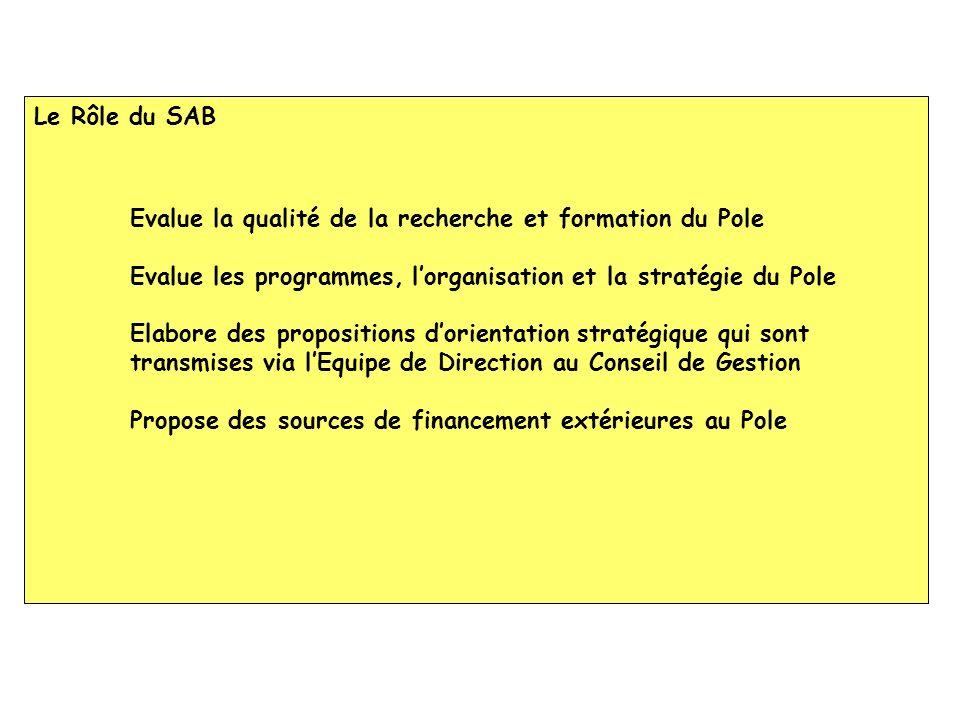 Le Rôle du SAB Evalue la qualité de la recherche et formation du Pole. Evalue les programmes, l'organisation et la stratégie du Pole.