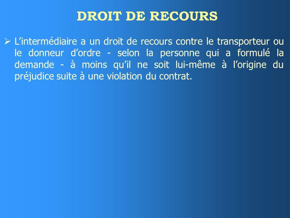 DROIT DE RECOURS