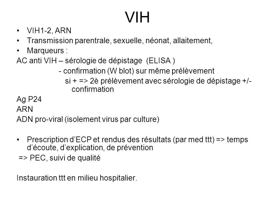 VIH VIH1-2, ARN. Transmission parentrale, sexuelle, néonat, allaitement, Marqueurs : AC anti VIH – sérologie de dépistage (ELISA )