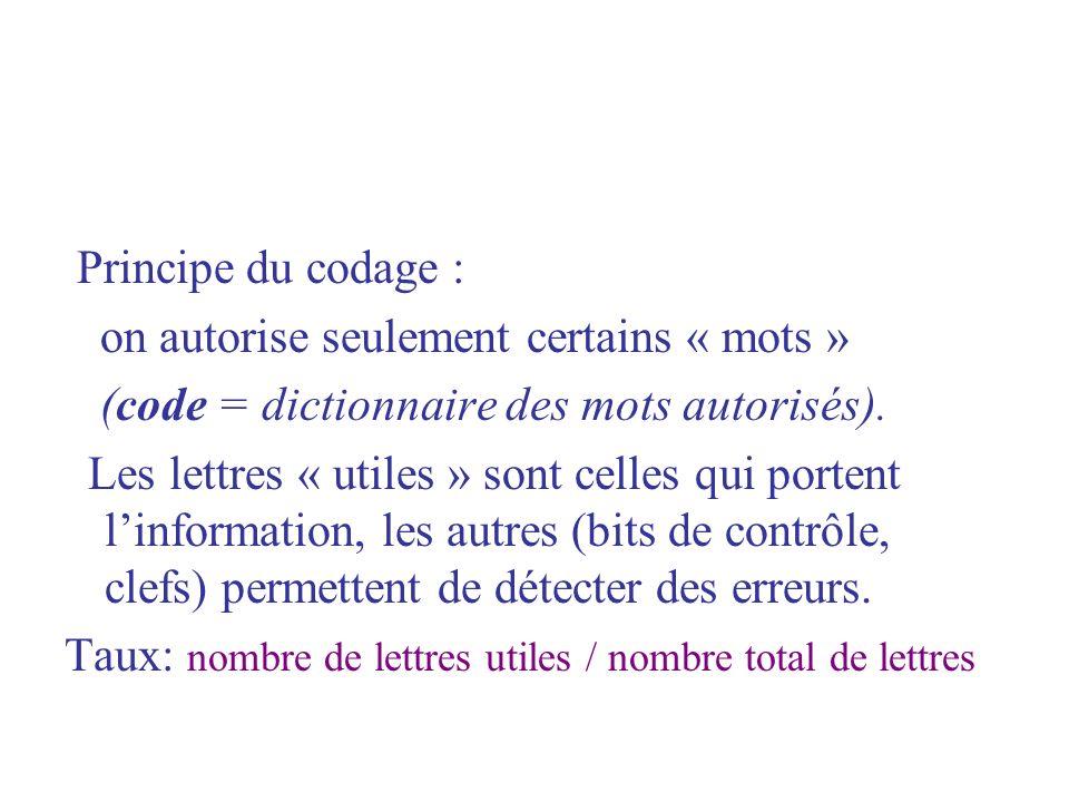 Principe du codage : on autorise seulement certains « mots » (code = dictionnaire des mots autorisés).