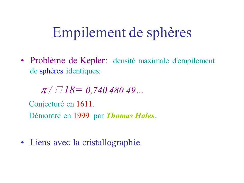 Empilement de sphères Problème de Kepler: densité maximale d empilement de sphères identiques: p / Ö 18= 0,740 480 49…