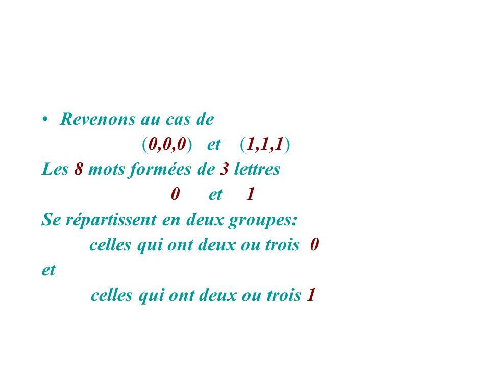 Revenons au cas de (0,0,0) et (1,1,1) Les 8 mots formées de 3 lettres. 0 et 1. Se répartissent en deux groupes: