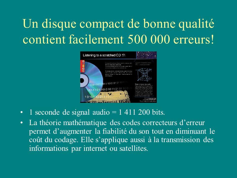 Un disque compact de bonne qualité contient facilement 500 000 erreurs!