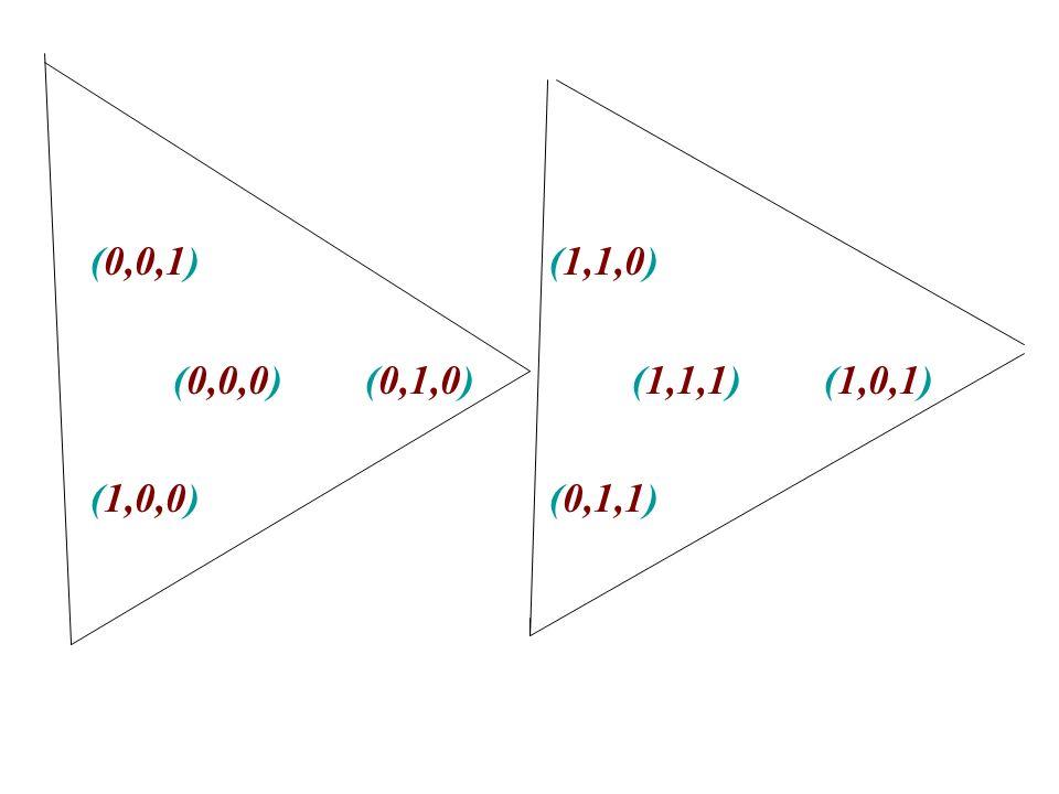 (0,0,1) (0,0,0) (0,1,0) (1,0,0) (1,1,0) (1,1,1) (1,0,1) (0,1,1)