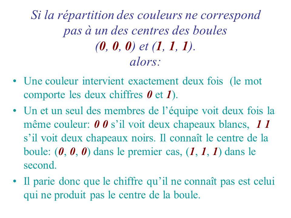 Si la répartition des couleurs ne correspond pas à un des centres des boules (0, 0, 0) et (1, 1, 1). alors: