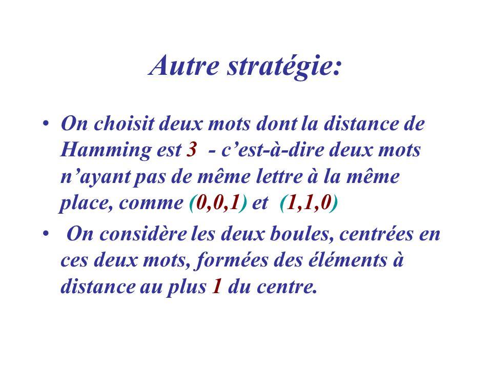 Autre stratégie:
