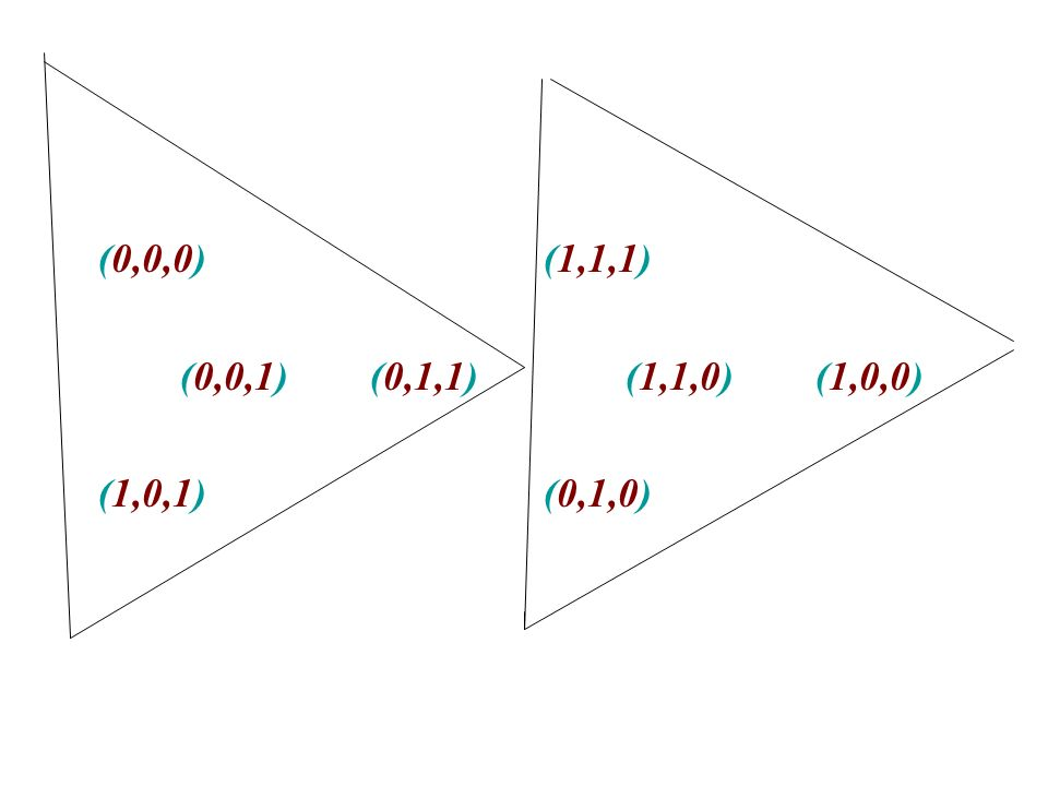 (0,0,0) (0,0,1) (0,1,1) (1,0,1) (1,1,1) (1,1,0) (1,0,0) (0,1,0)