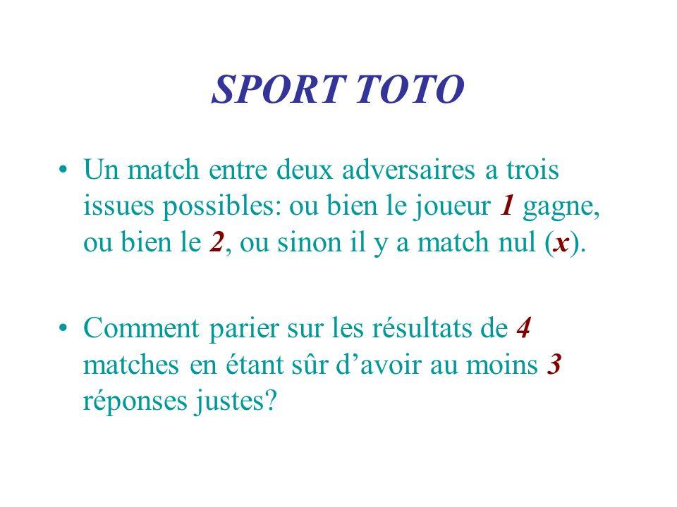 SPORT TOTO Un match entre deux adversaires a trois issues possibles: ou bien le joueur 1 gagne, ou bien le 2, ou sinon il y a match nul (x).
