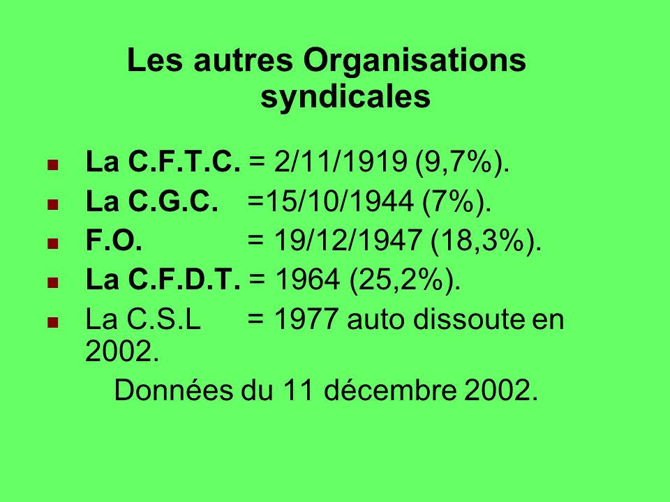 Les autres Organisations syndicales