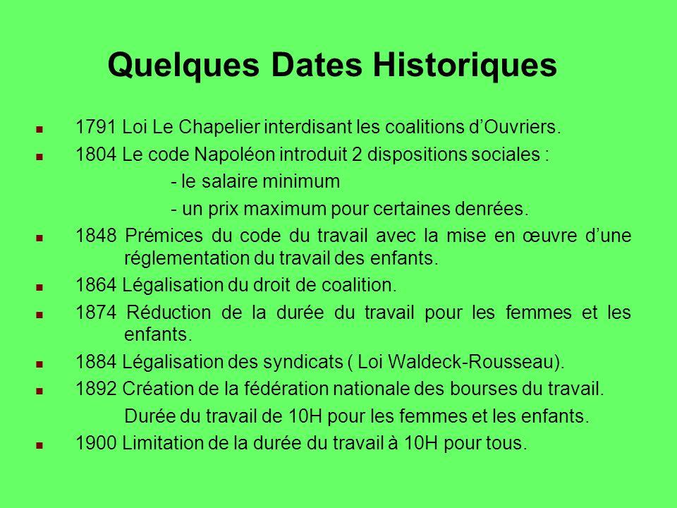 Quelques Dates Historiques