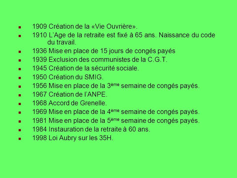 1909 Création de la «Vie Ouvrière».
