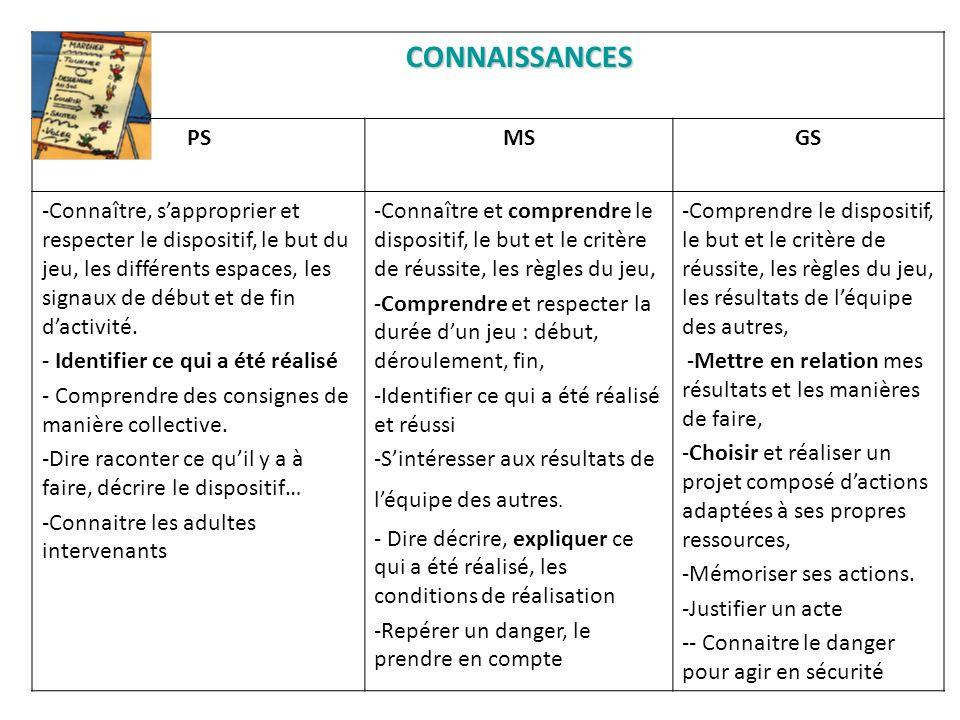 CONNAISSANCES PS. MS. GS.