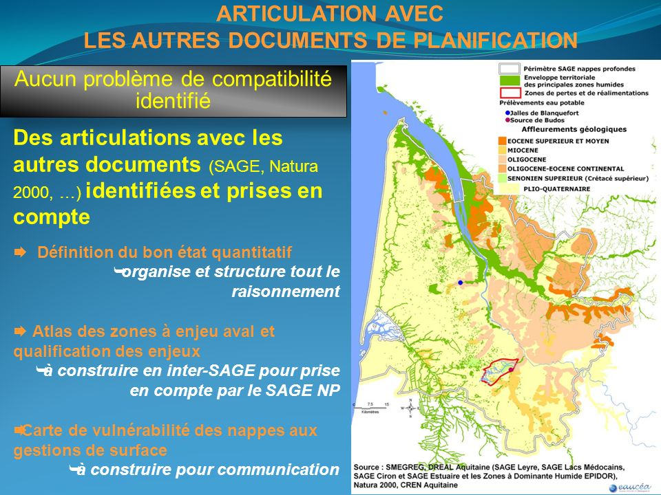ARTICULATION AVEC LES AUTRES DOCUMENTS DE PLANIFICATION