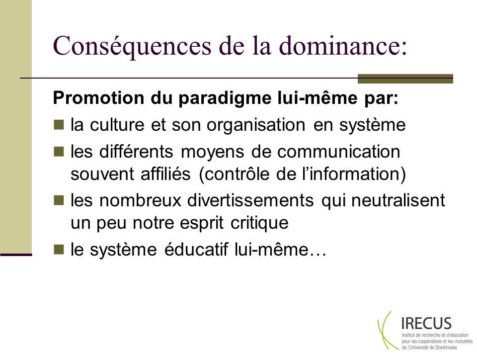 Conséquences de la dominance: