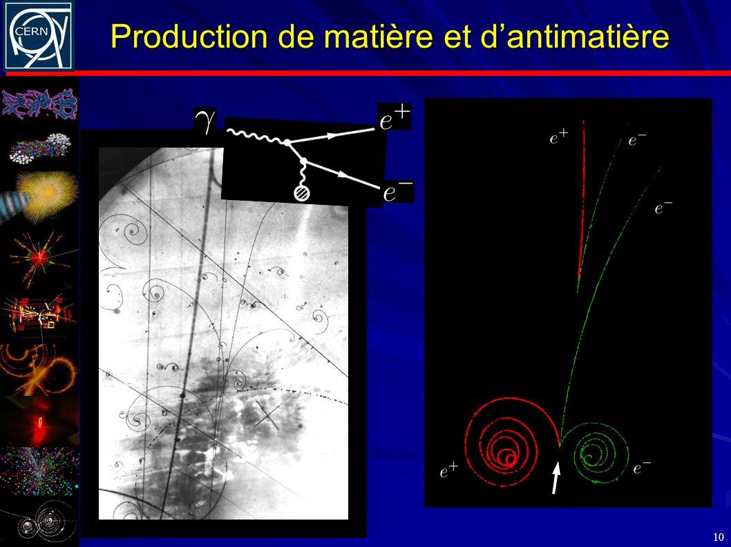 Production de matière et d'antimatière