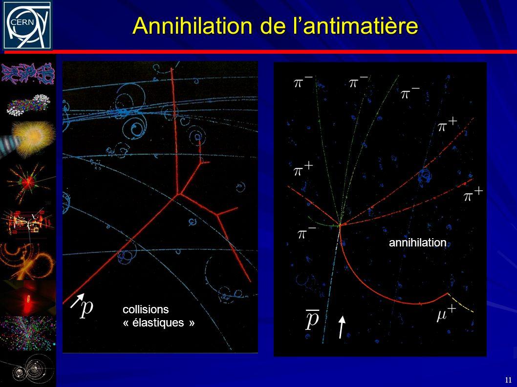Annihilation de l'antimatière