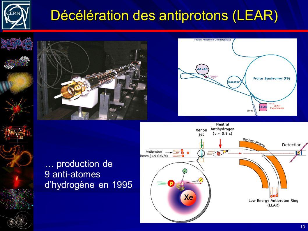 Décélération des antiprotons (LEAR)