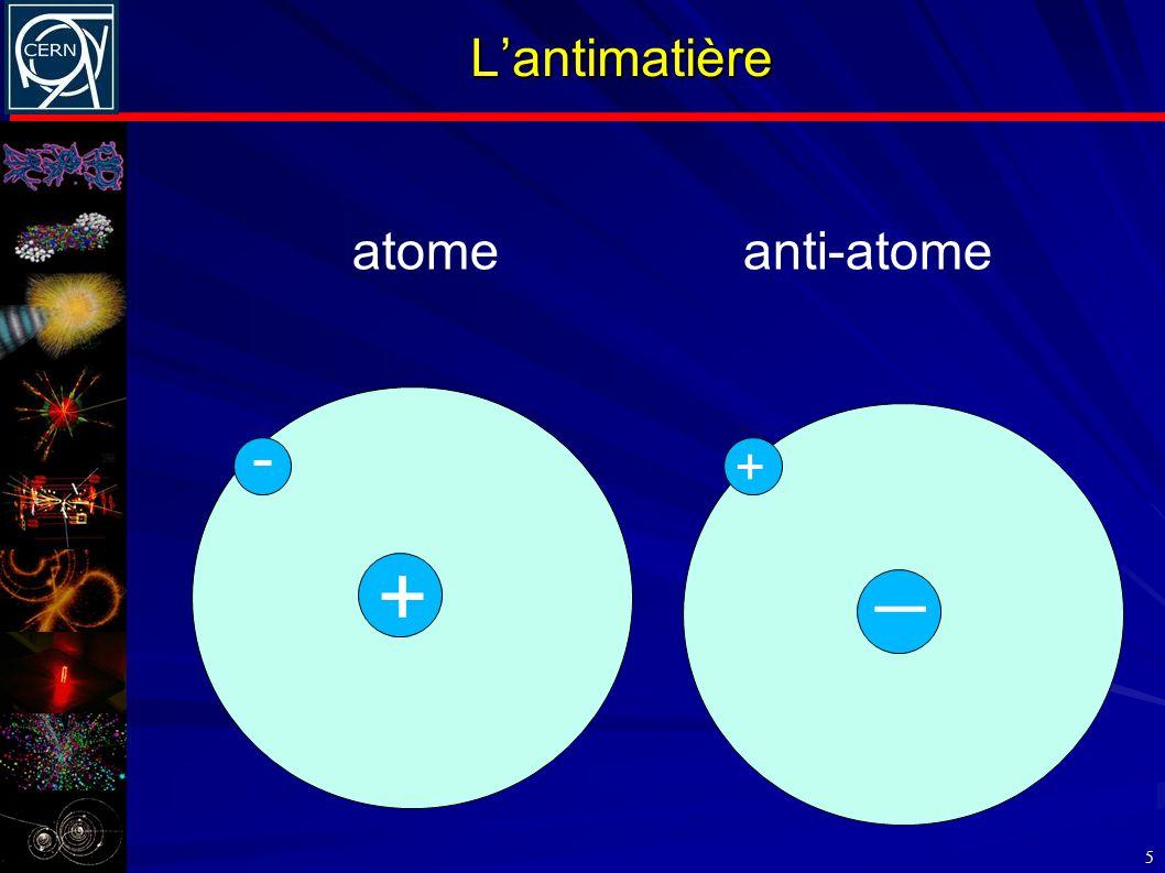 L'antimatière atome anti-atome - + _ +