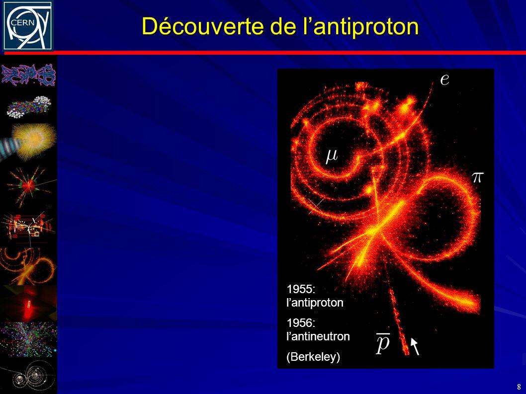 Découverte de l'antiproton