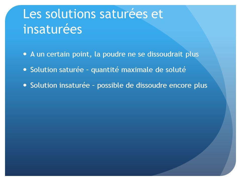 Les solutions saturées et insaturées