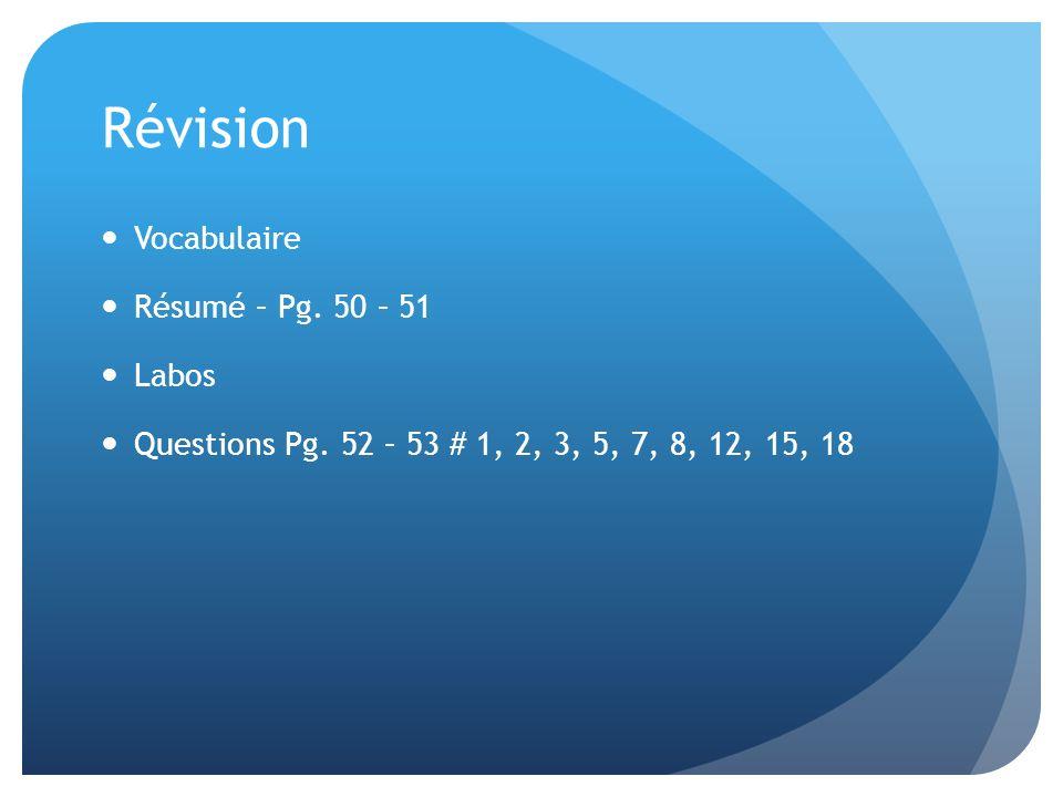 Révision Vocabulaire Résumé – Pg. 50 – 51 Labos