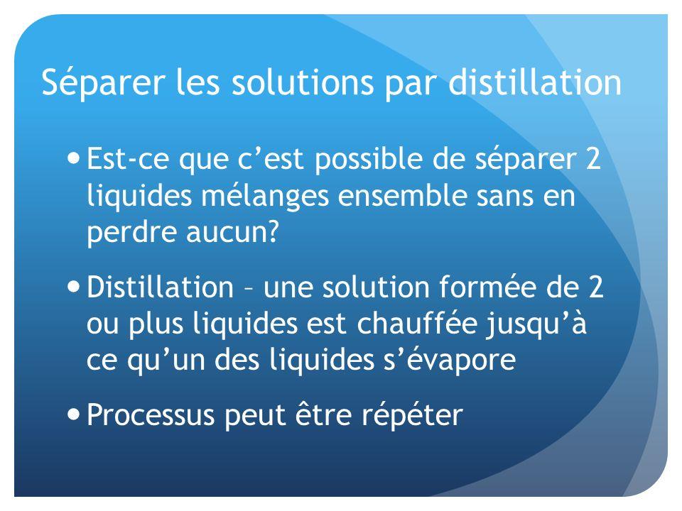 Séparer les solutions par distillation
