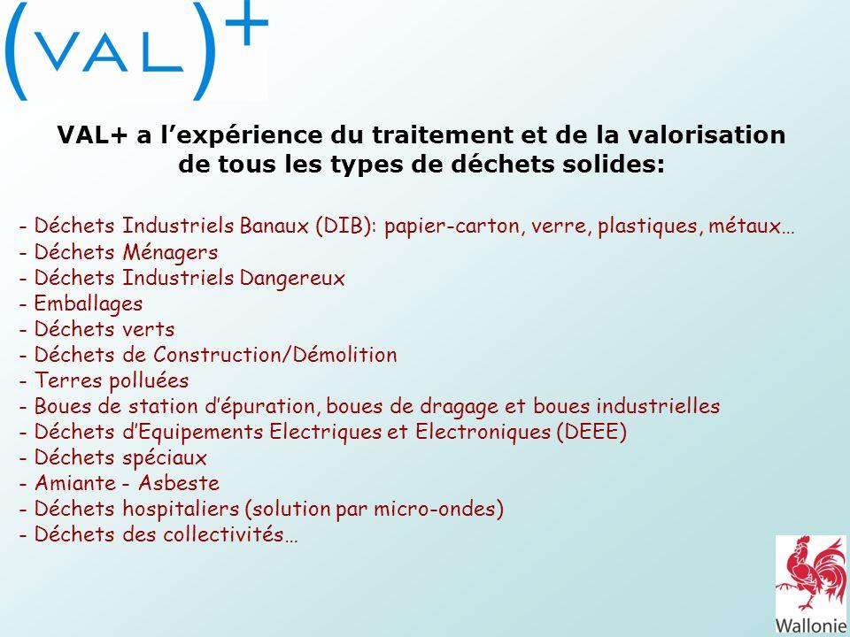 VAL+ a l'expérience du traitement et de la valorisation de tous les types de déchets solides: