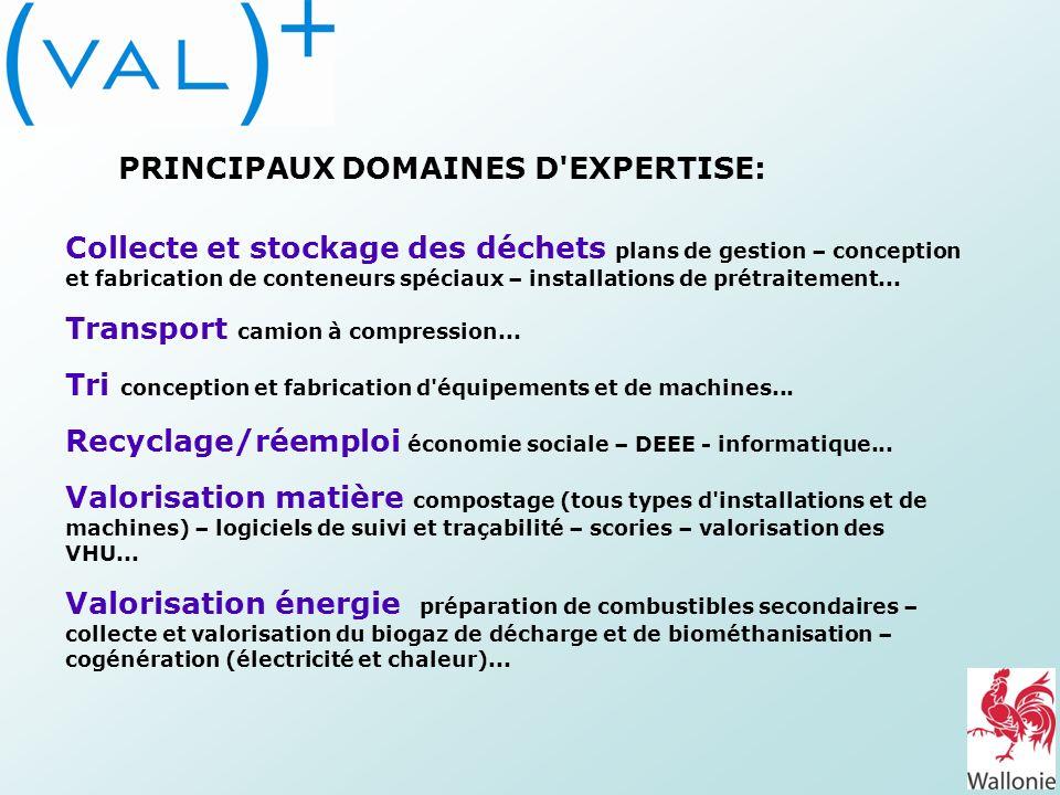 PRINCIPAUX DOMAINES D EXPERTISE:
