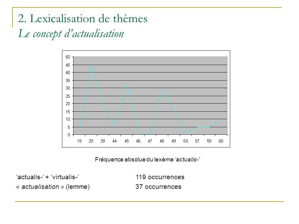 2. Lexicalisation de thèmes Le concept d'actualisation