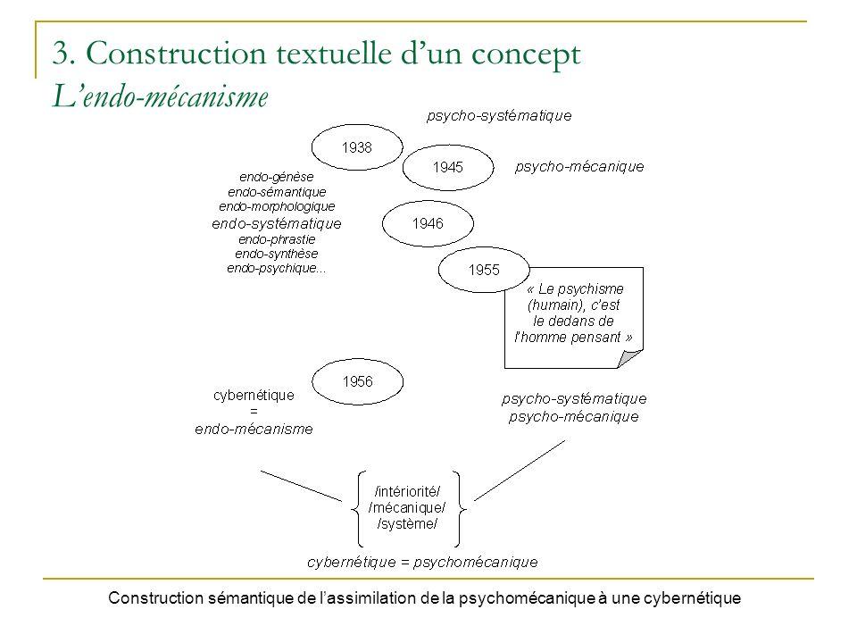 3. Construction textuelle d'un concept L'endo-mécanisme