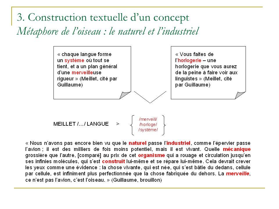 3. Construction textuelle d'un concept Métaphore de l'oiseau : le naturel et l'industriel