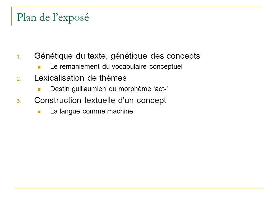 Plan de l'exposé Génétique du texte, génétique des concepts
