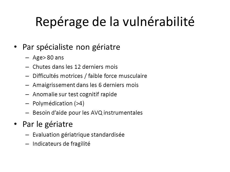 Repérage de la vulnérabilité
