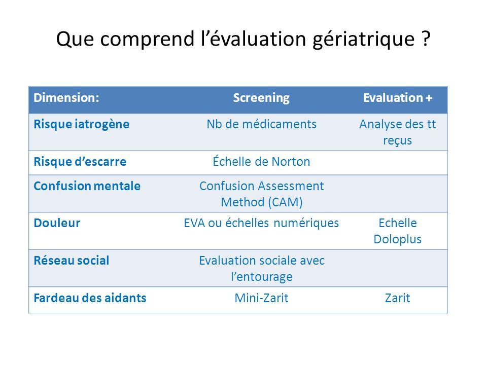 Que comprend l'évaluation gériatrique