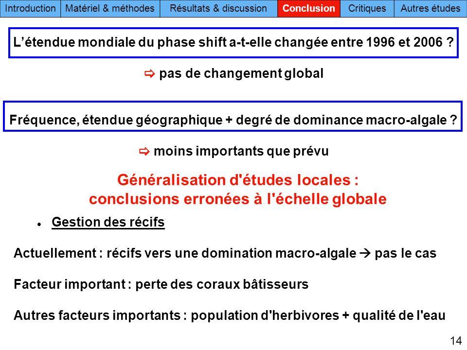 Généralisation d études locales :