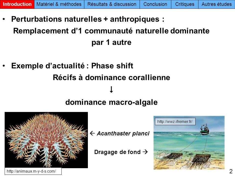  Perturbations naturelles + anthropiques :
