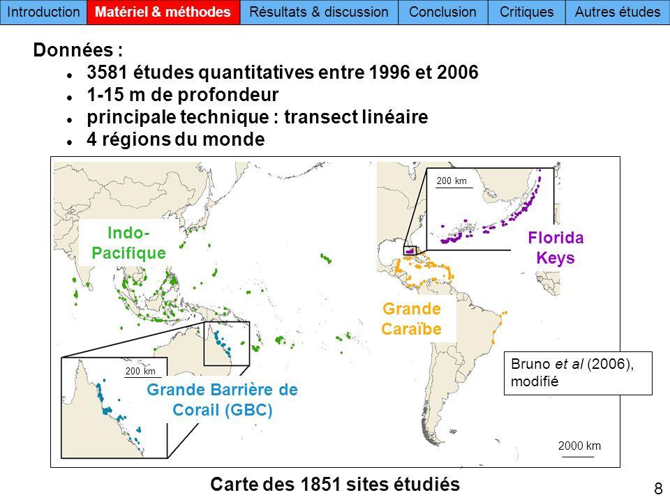 Grande Barrière de Corail (GBC) Carte des 1851 sites étudiés