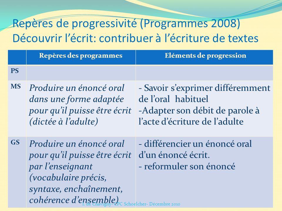 Repères des programmes Eléments de progression